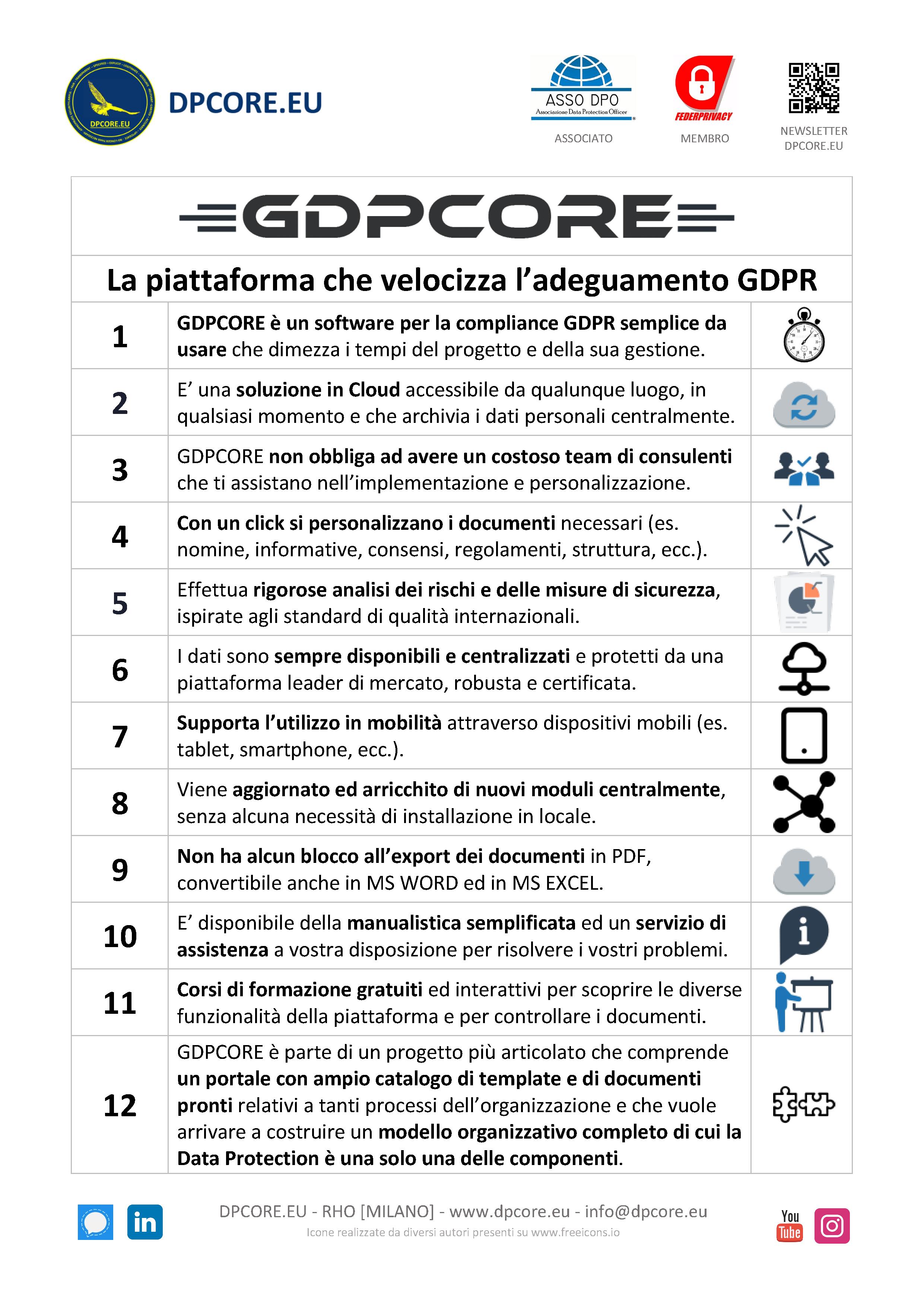 Scheda sintetica GDPCORE SEMP R1.3 pag. 1